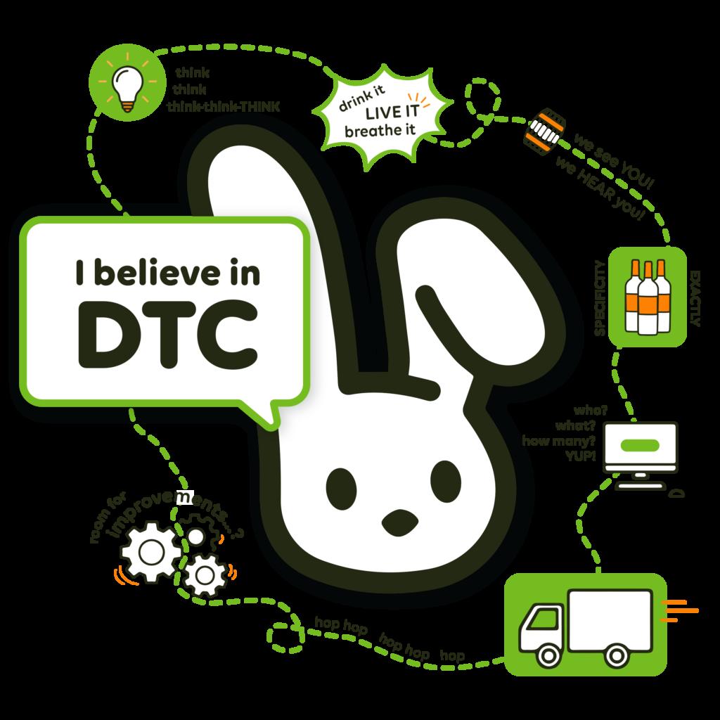 I believe in DTC says OOTB Bunny